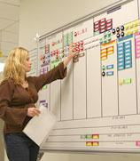 gain sharing planning